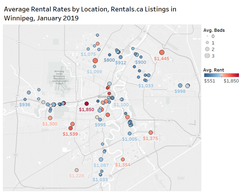Rentals ca February 2019 National Rent Report