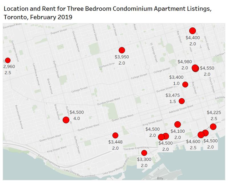 Three Bed Condos rentals.ca downtown toronto