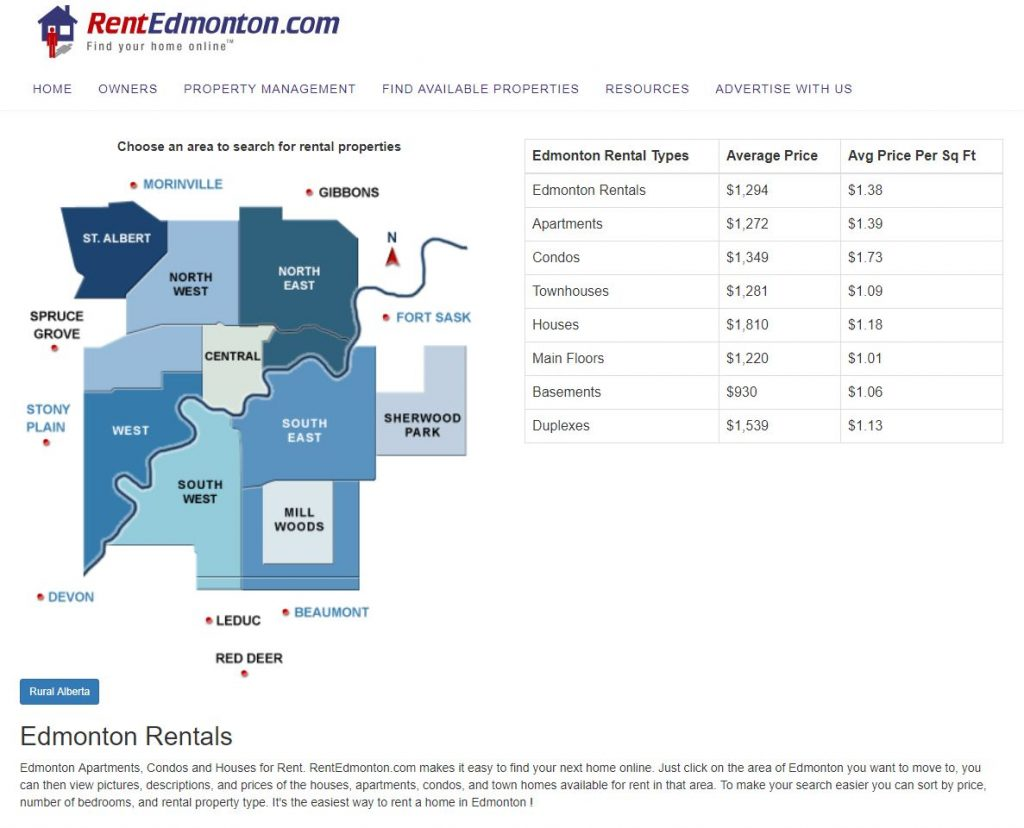 RentEdmonton.com Edmonton